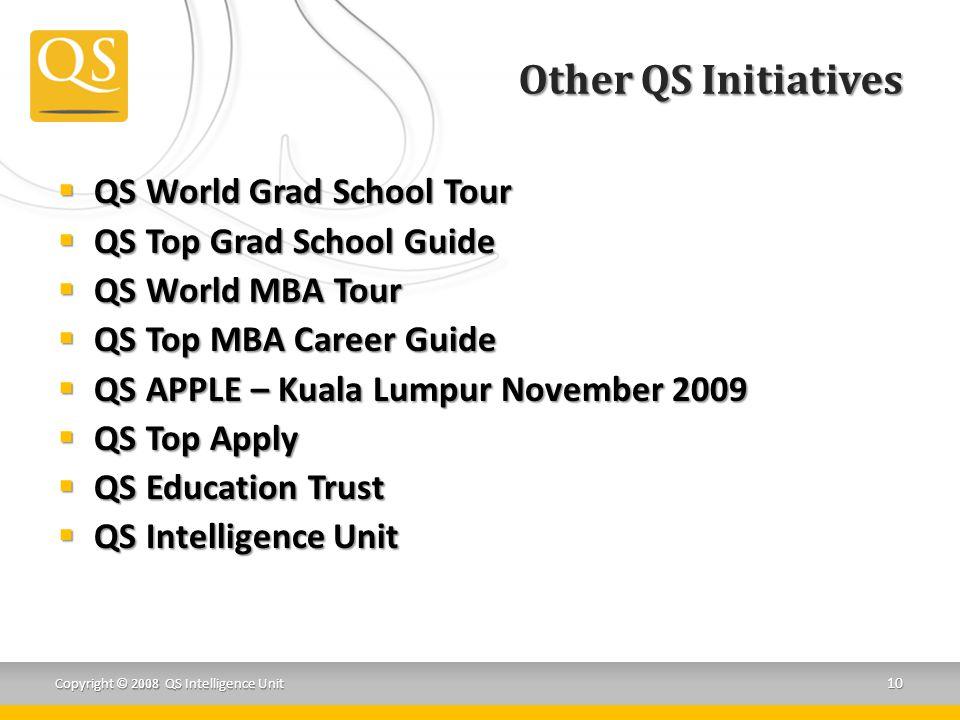 Other QS Initiatives QS World Grad School Tour
