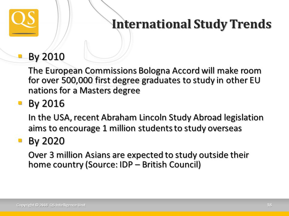 International Study Trends