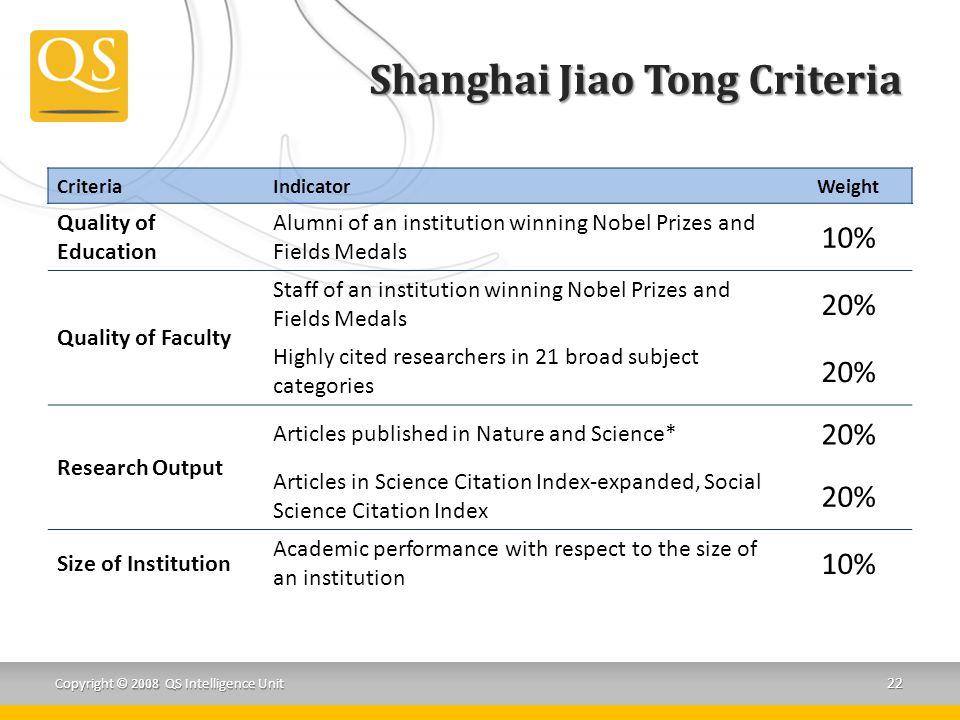 Shanghai Jiao Tong Criteria
