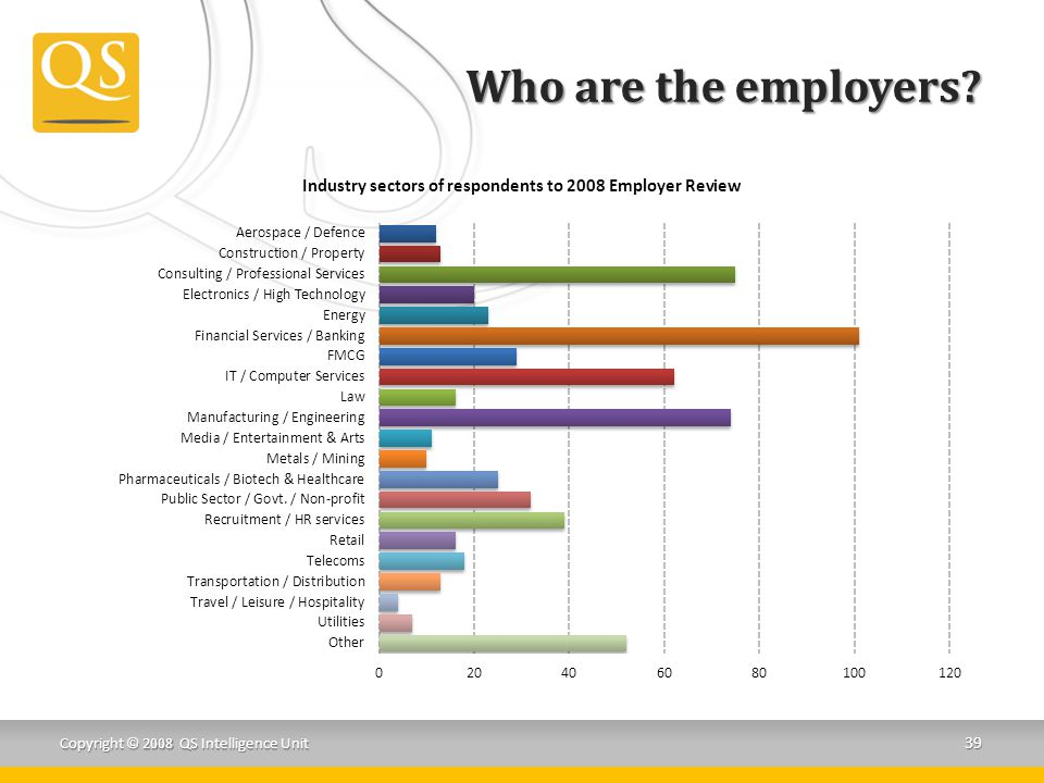 Who are the employers