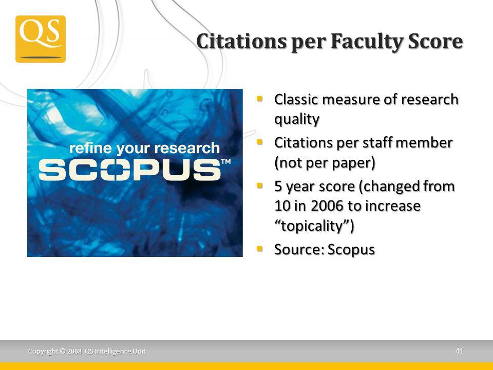 Citations per Faculty Score