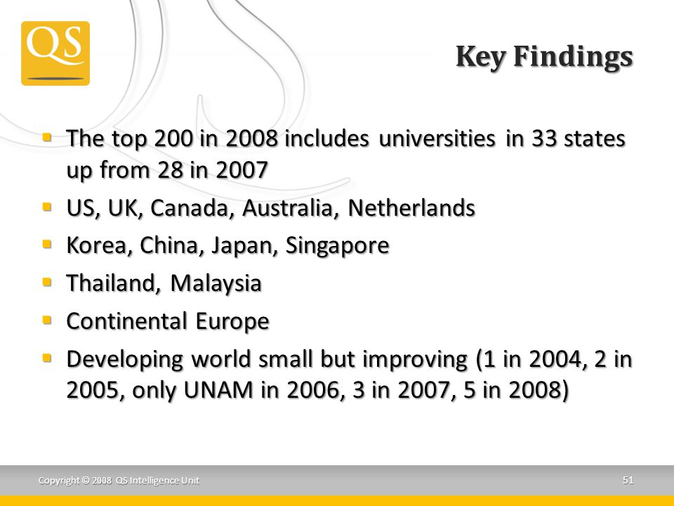 Key Findings The top 200 in 2008 includes universities in 33 states up from 28 in 2007. US, UK, Canada, Australia, Netherlands.