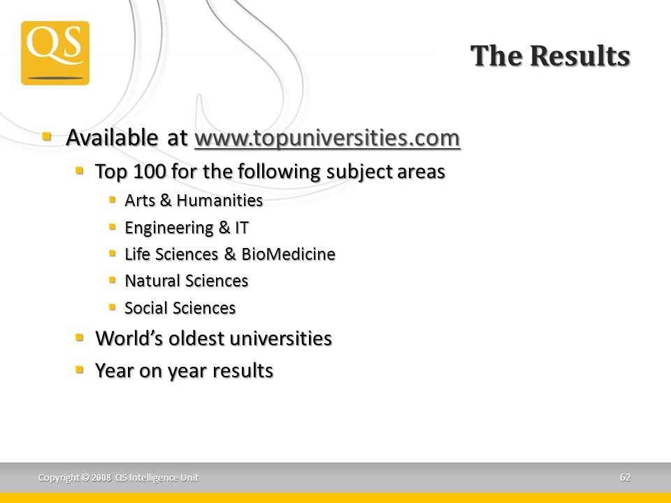 The Results Available at www.topuniversities.com