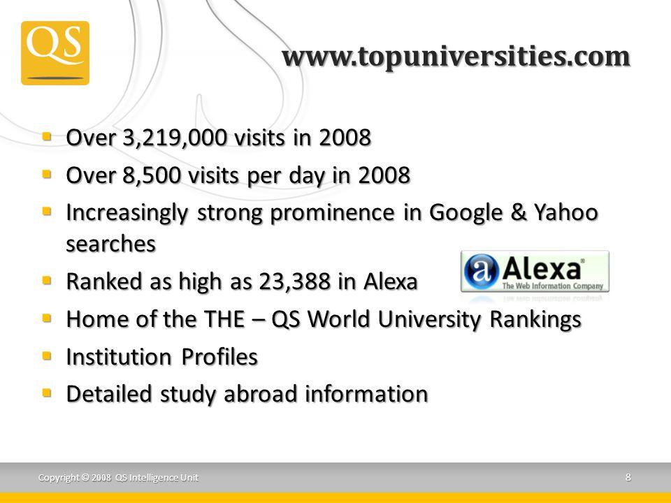 www.topuniversities.com Over 3,219,000 visits in 2008
