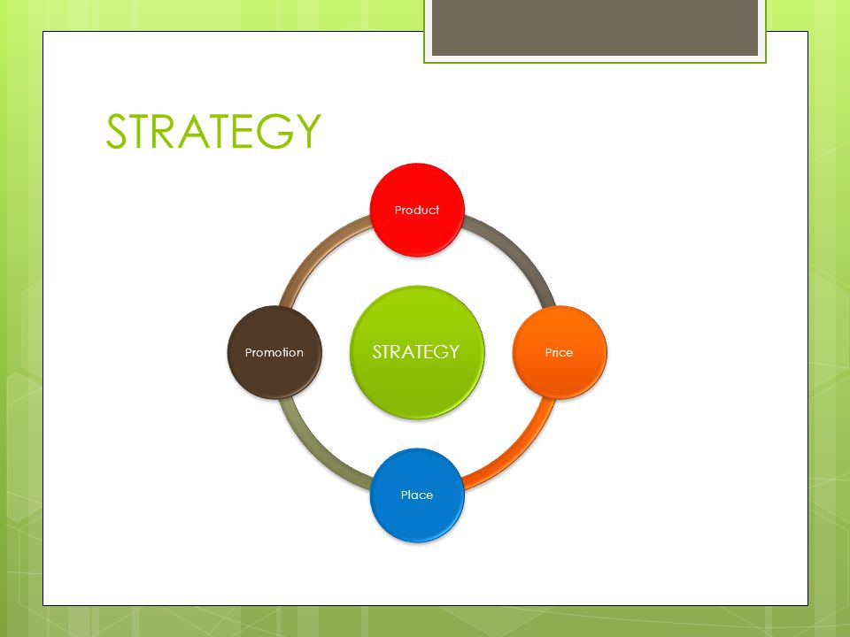 STRATEGY STRATEGY Product Price Place Promotion