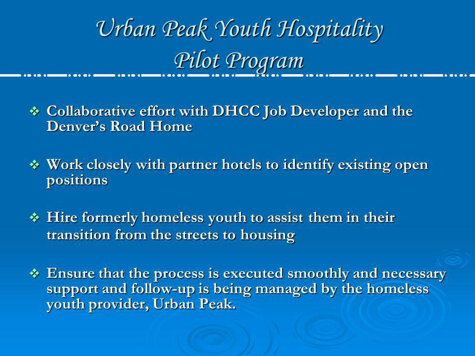 Urban Peak Youth Hospitality Pilot Program