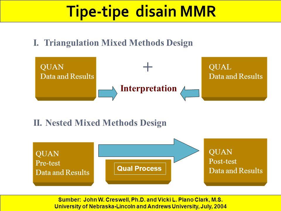 + Tipe-tipe disain MMR I. Triangulation Mixed Methods Design