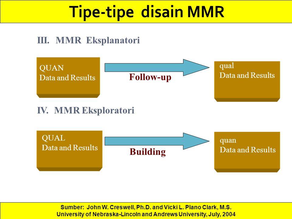Tipe-tipe disain MMR III. MMR Eksplanatori Follow-up
