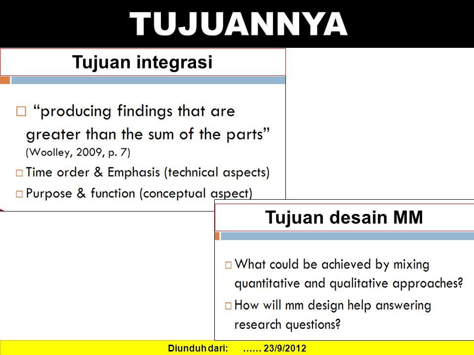 TUJUANNYA Tujuan integrasi Tujuan desain MM Diunduh dari: …… 23/9/2012