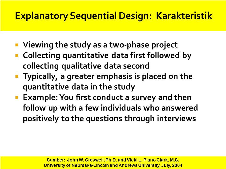 Explanatory Sequential Design: Karakteristik