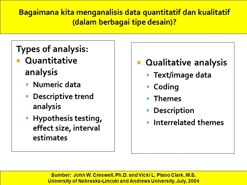 Quantitative analysis Qualitative analysis