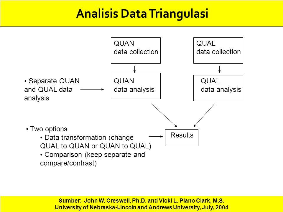 Analisis Data Triangulasi