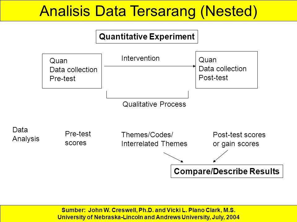 Analisis Data Tersarang (Nested)