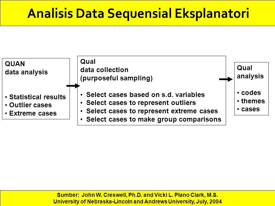 Analisis Data Sequensial Eksplanatori