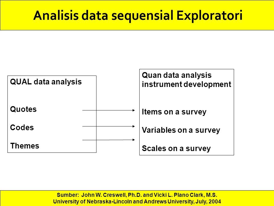 Analisis data sequensial Exploratori