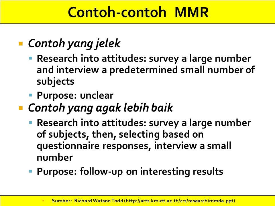 Contoh-contoh MMR Contoh yang jelek Contoh yang agak lebih baik