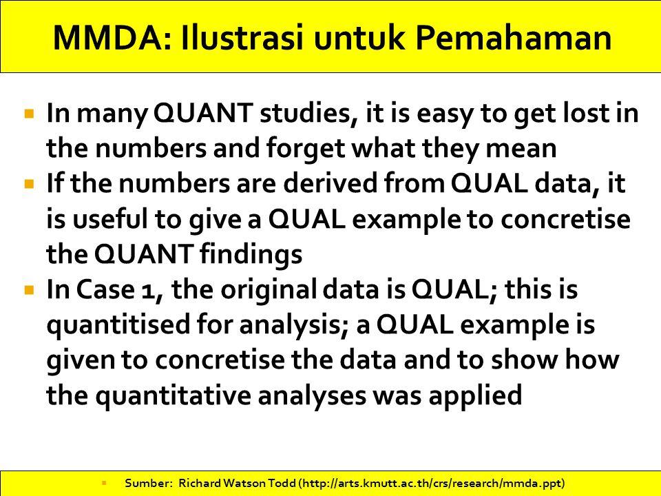 MMDA: Ilustrasi untuk Pemahaman