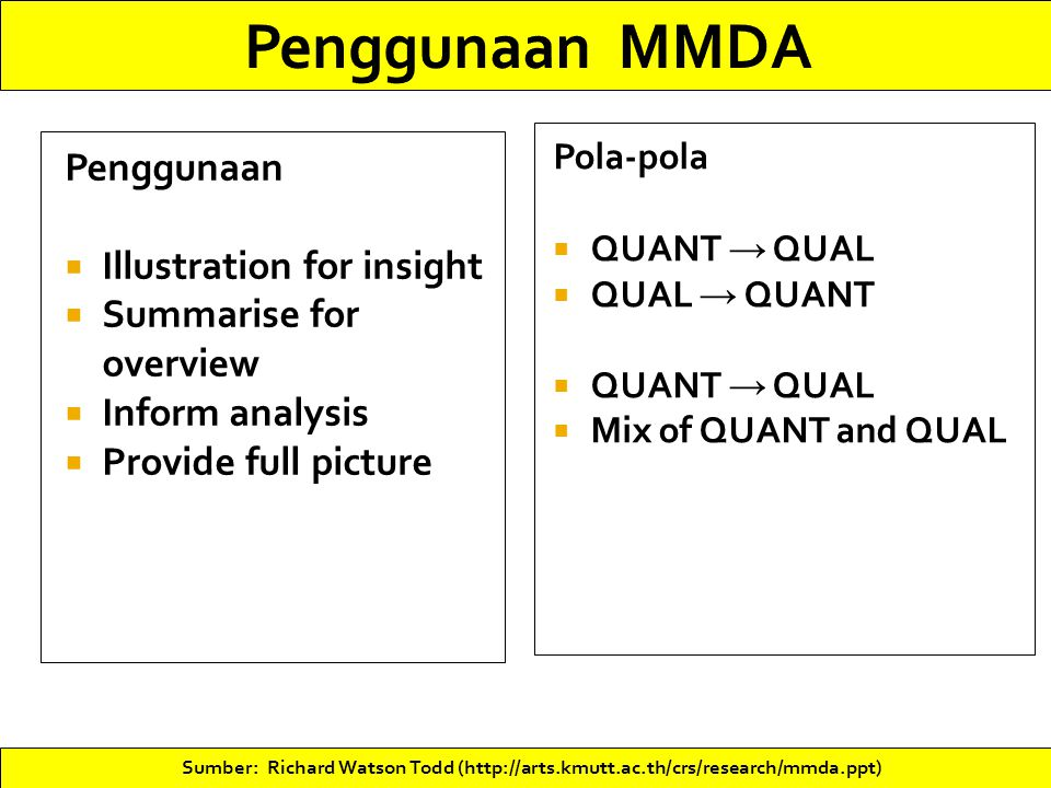 Penggunaan MMDA Penggunaan Illustration for insight