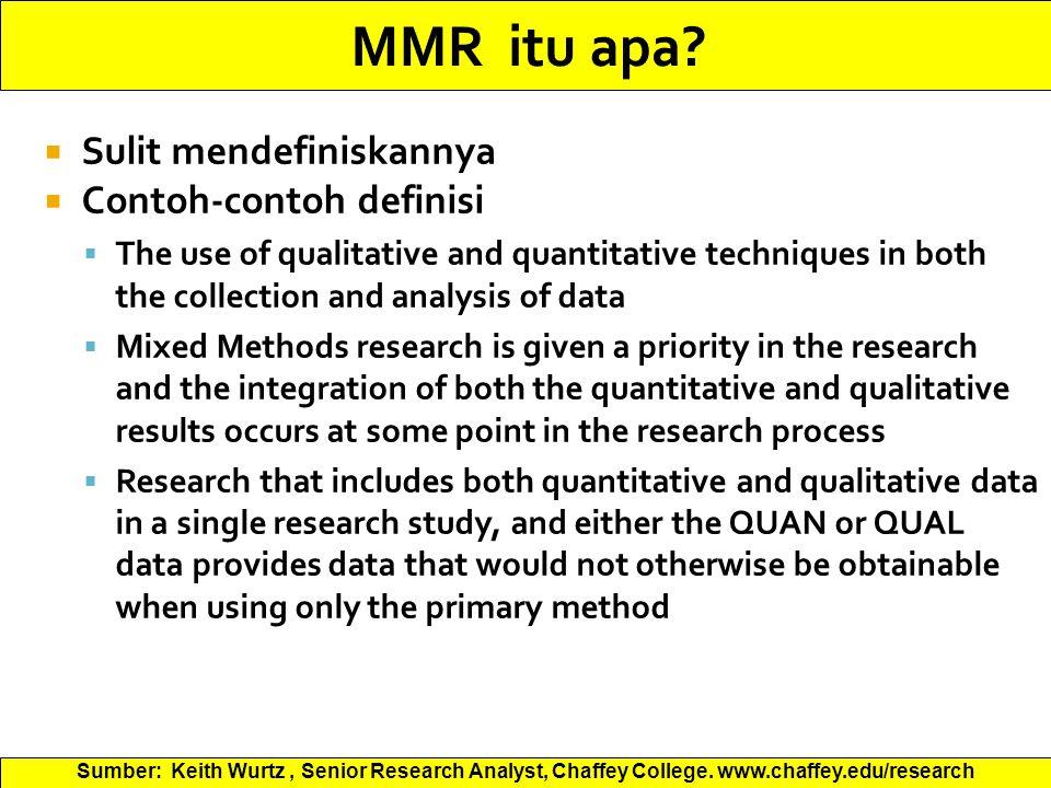 MMR itu apa Sulit mendefiniskannya Contoh-contoh definisi
