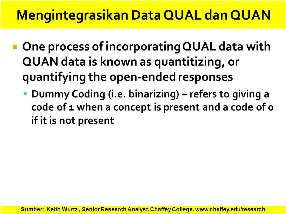 Mengintegrasikan Data QUAL dan QUAN