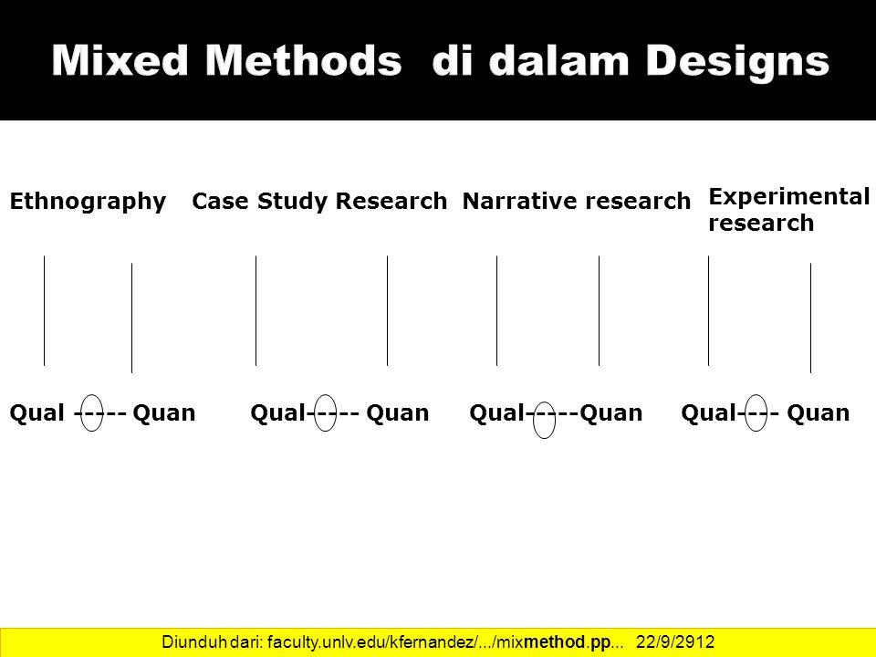 Mixed Methods di dalam Designs