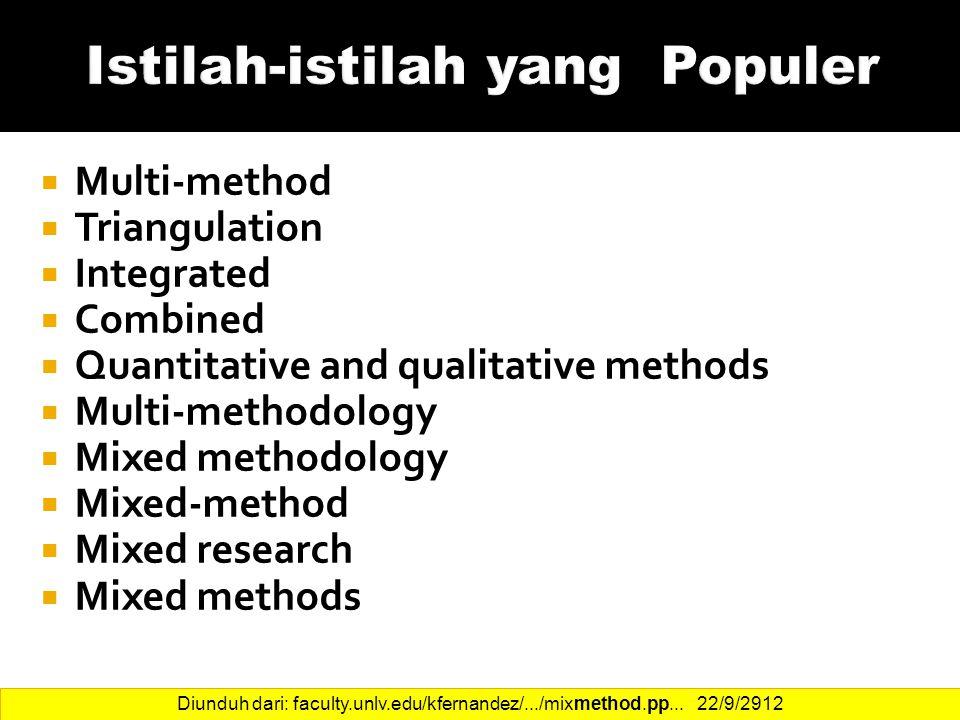 Istilah-istilah yang Populer