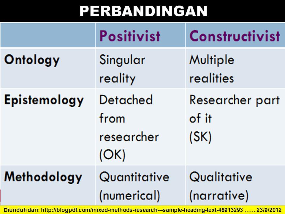 PERBANDINGAN Diunduh dari: http://blogpdf.com/mixed-methods-research---sample-heading-text-48913293 …… 23/9/2012.