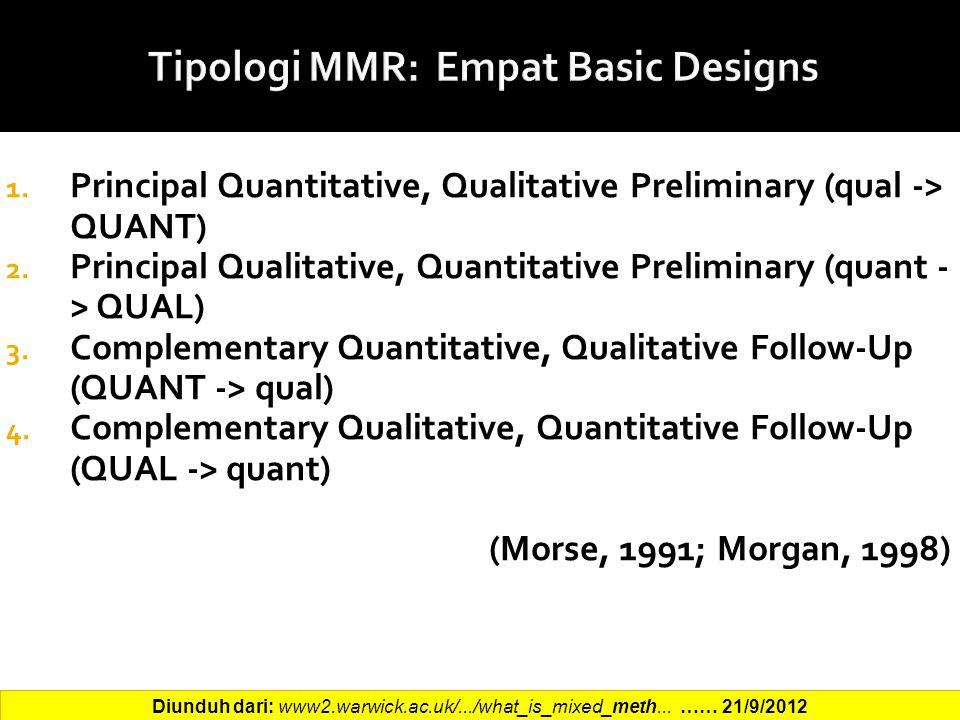 Tipologi MMR: Empat Basic Designs