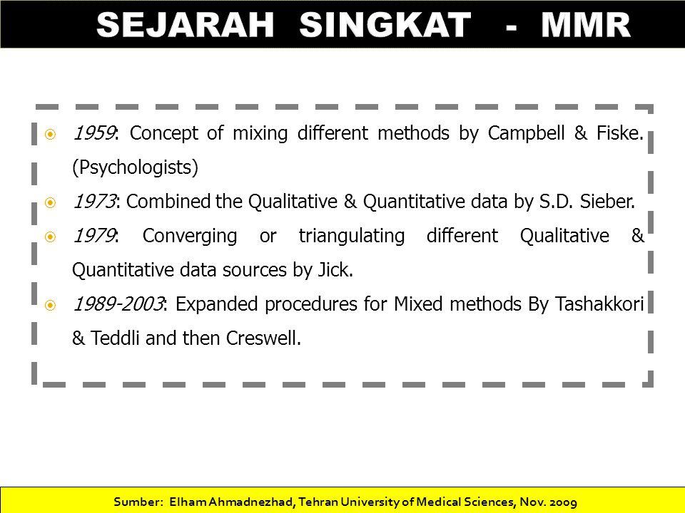 SEJARAH SINGKAT - MMR 1959: Concept of mixing different methods by Campbell & Fiske. (Psychologists)