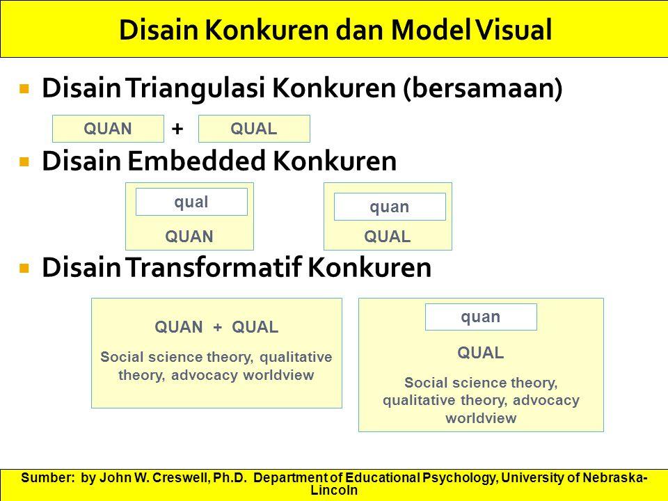 Disain Konkuren dan Model Visual