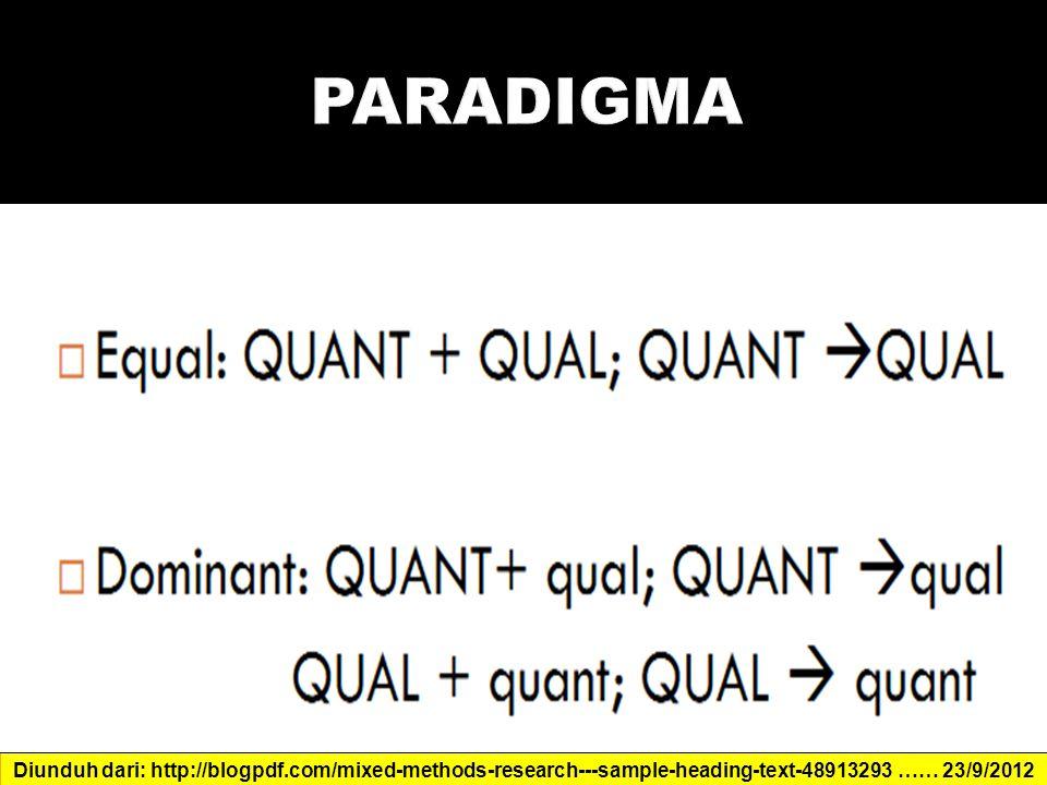 PARADIGMA Diunduh dari: http://blogpdf.com/mixed-methods-research---sample-heading-text-48913293 …… 23/9/2012.