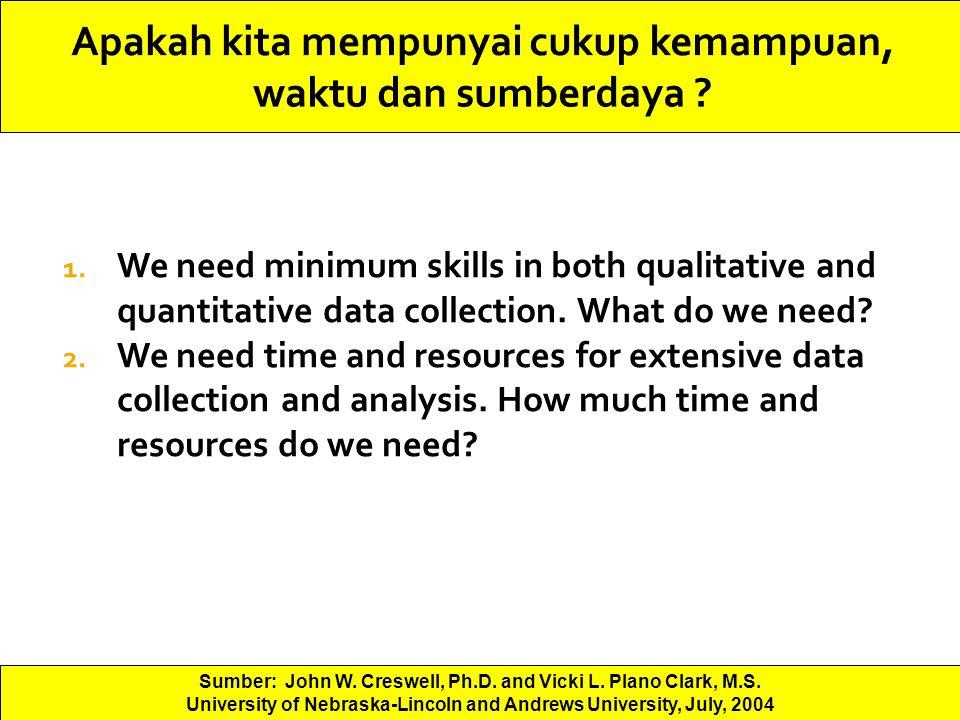 Apakah kita mempunyai cukup kemampuan, waktu dan sumberdaya