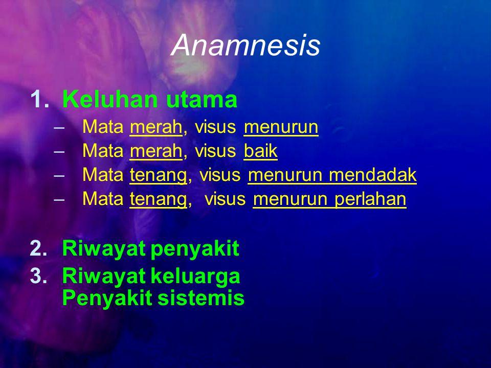 Anamnesis Keluhan utama Riwayat penyakit