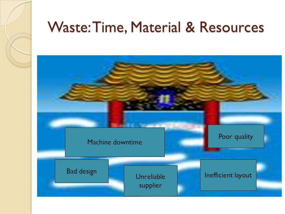Waste: Time, Material & Resources