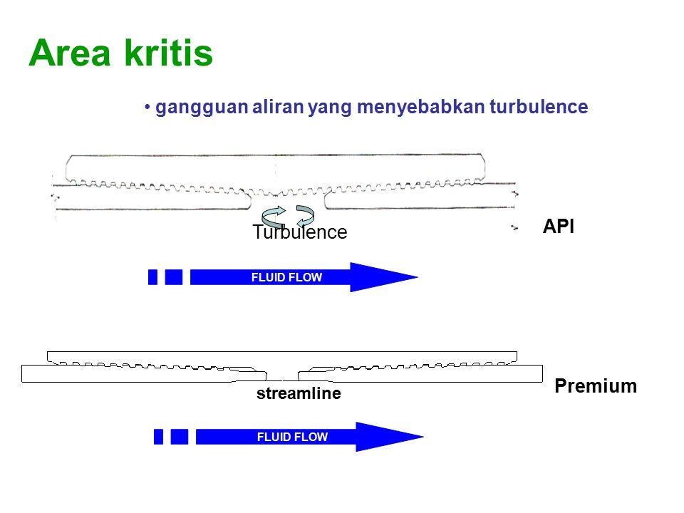 Area kritis gangguan aliran yang menyebabkan turbulence API Turbulence