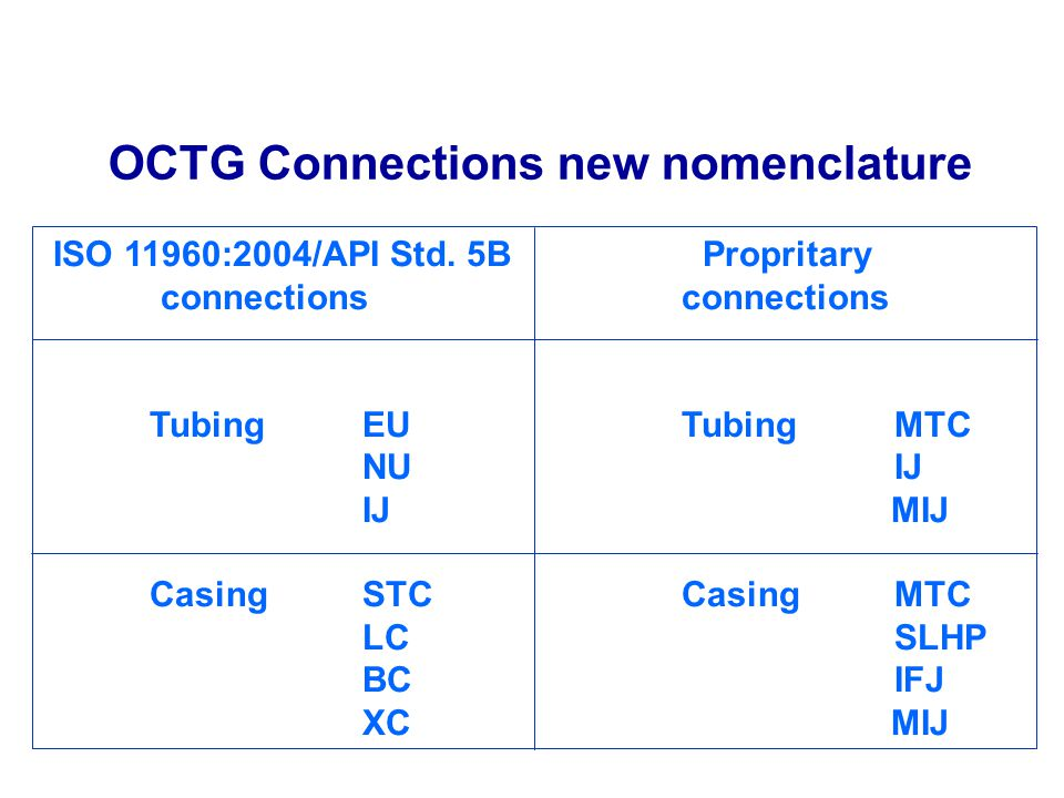 OCTG Connections new nomenclature