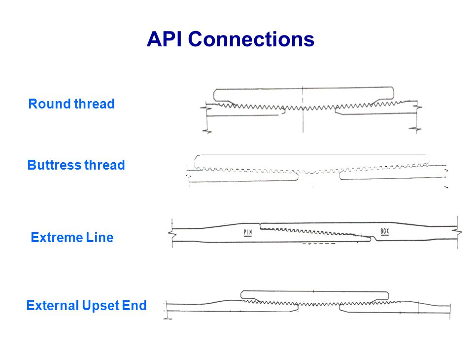 API Connections Round thread Buttress thread Extreme Line