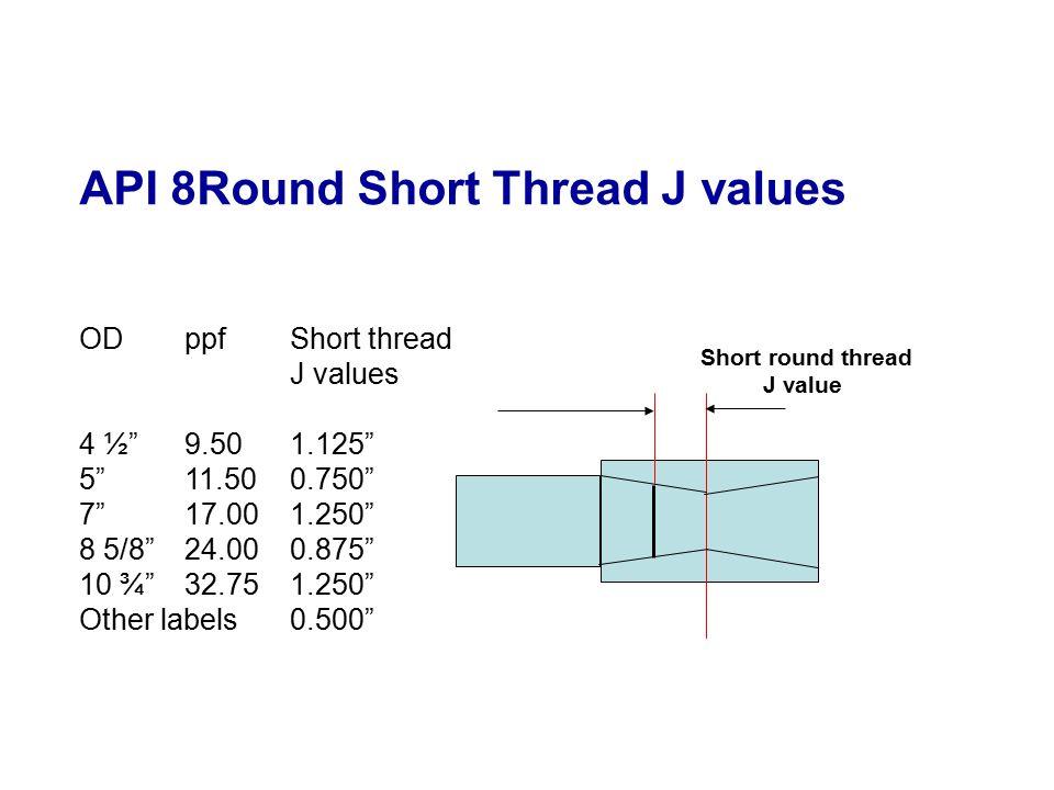 API 8Round Short Thread J values