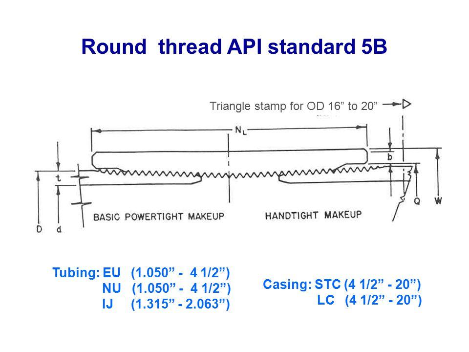 Round thread API standard 5B