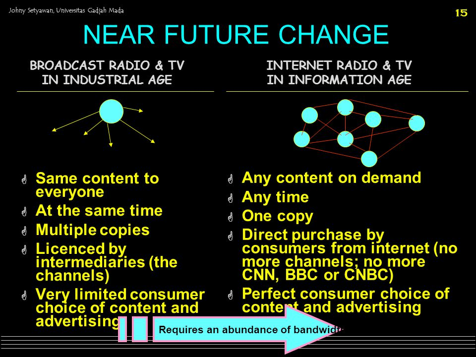 NEAR FUTURE CHANGE Same content to everyone Any content on demand