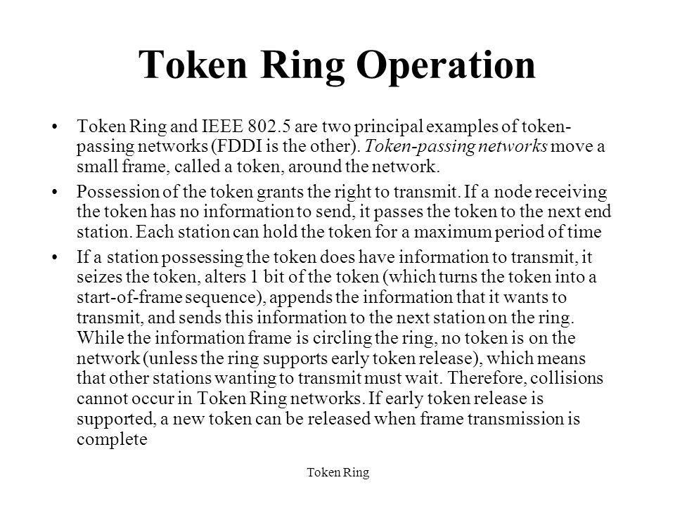 Token Ring Operation