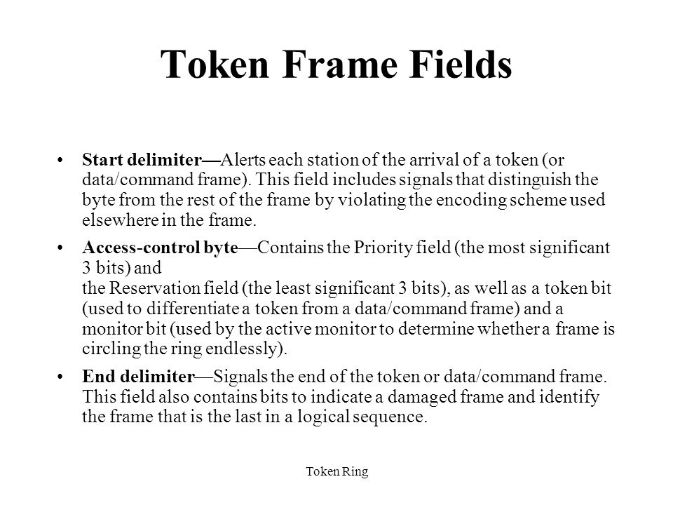 Token Frame Fields