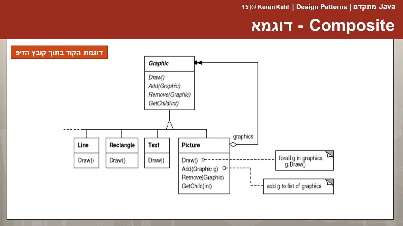 דוגמת הקוד בתוך קובץ הזיפ