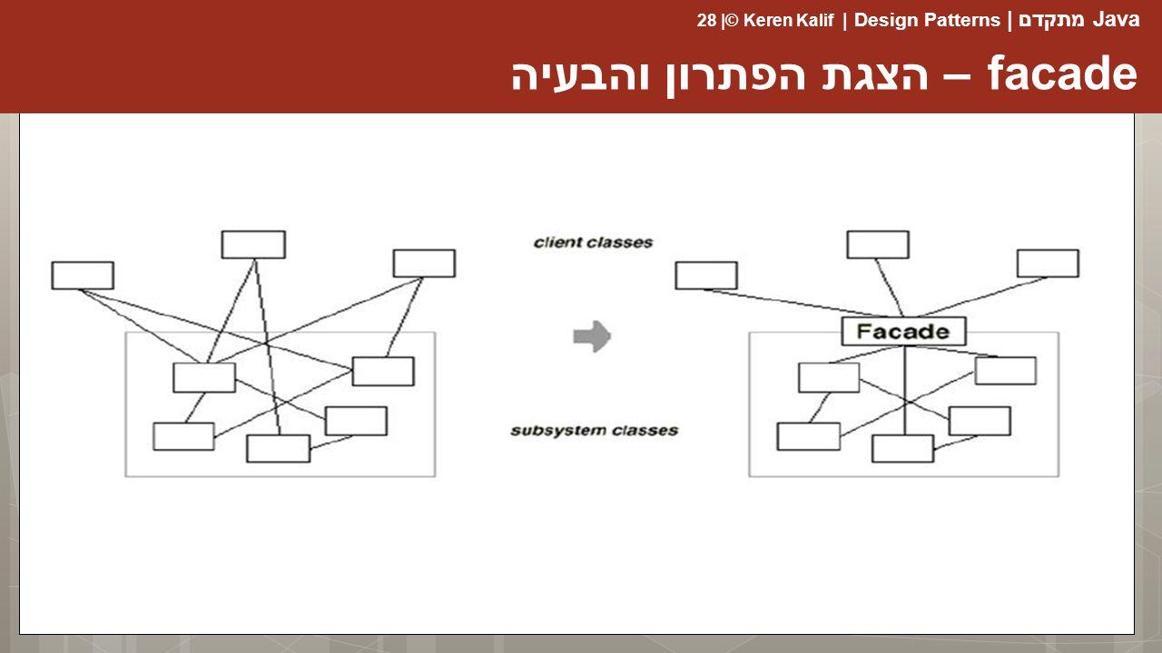 facade – הצגת הפתרון והבעיה