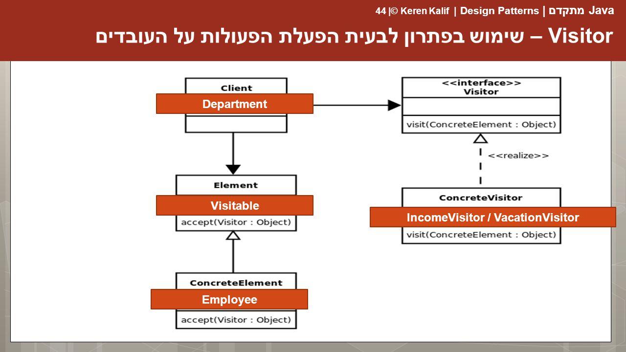 Visitor – שימוש בפתרון לבעית הפעלת הפעולות על העובדים
