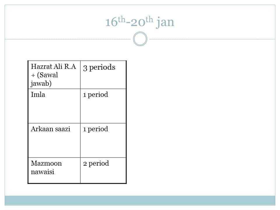 16th-20th jan 3 periods Hazrat Ali R.A + (Sawal jawab) Imla 1 period