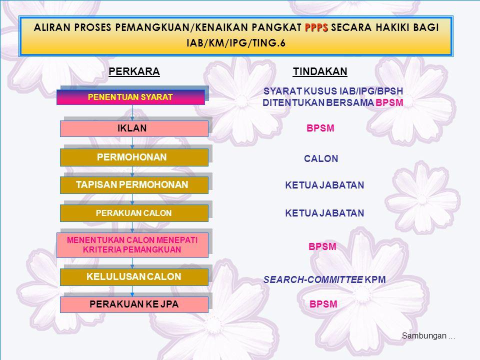 ALIRAN PROSES PEMANGKUAN/KENAIKAN PANGKAT PPPS SECARA HAKIKI BAGI IAB/KM/IPG/TING.6