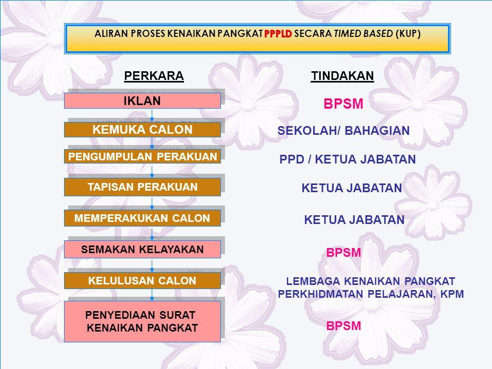 BPSM PERKARA TINDAKAN IKLAN KEMUKA CALON SEKOLAH/ BAHAGIAN