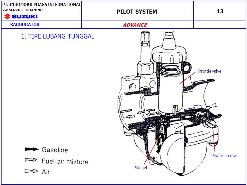 1. TIPE LUBANG TUNGGAL PILOT SYSTEM 13 ADVANCE KARBURATOR