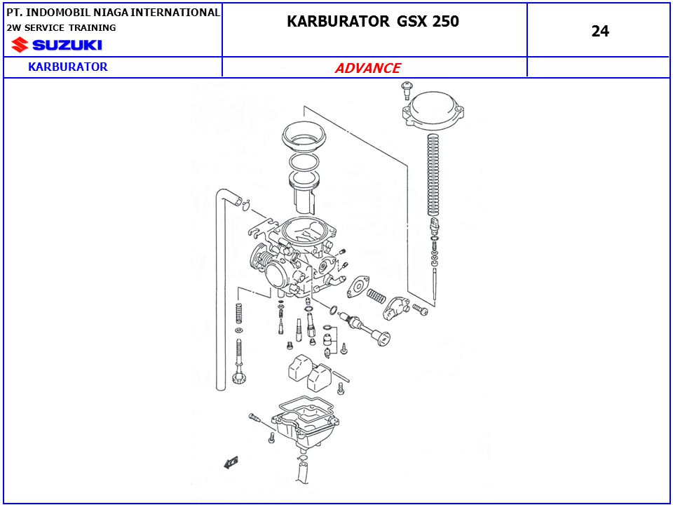 KARBURATOR GSX 250 24 ADVANCE KARBURATOR